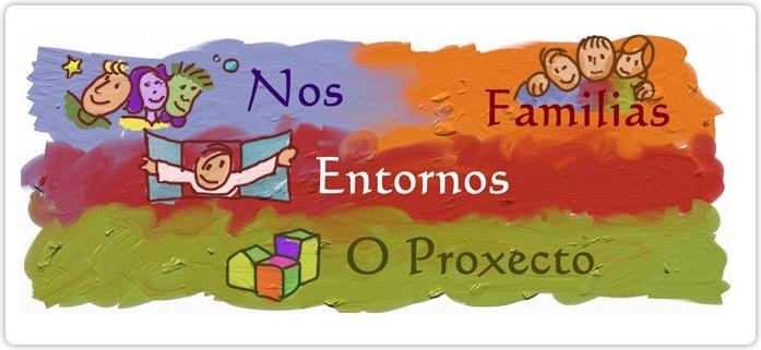 Imaxe da paxina do proxecto Diversidade Funcional.