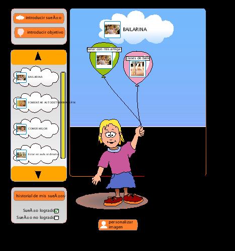 Mapa visual que representa os soños e os obxetivos.